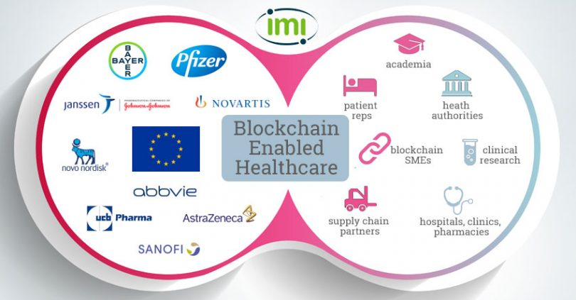 IMI blockchain healthcare Innovative Medicine Initiative