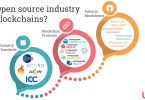 open source industry blockchains