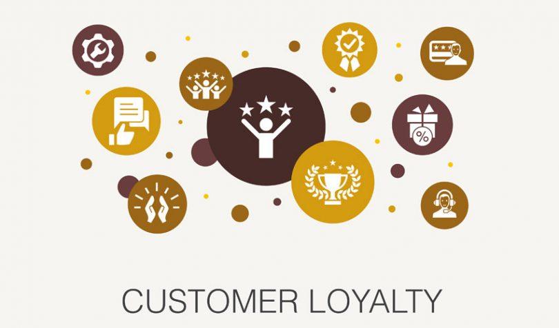 rewards customer loyalty