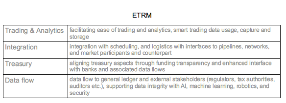 Mercuria ETRM Energy Trading Risk Management