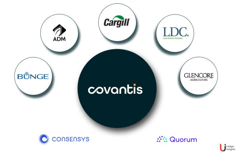 covantis agribusiness