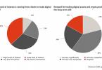 digital assets six swiss stock exchange