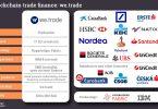 we.trade blockchain trade finance