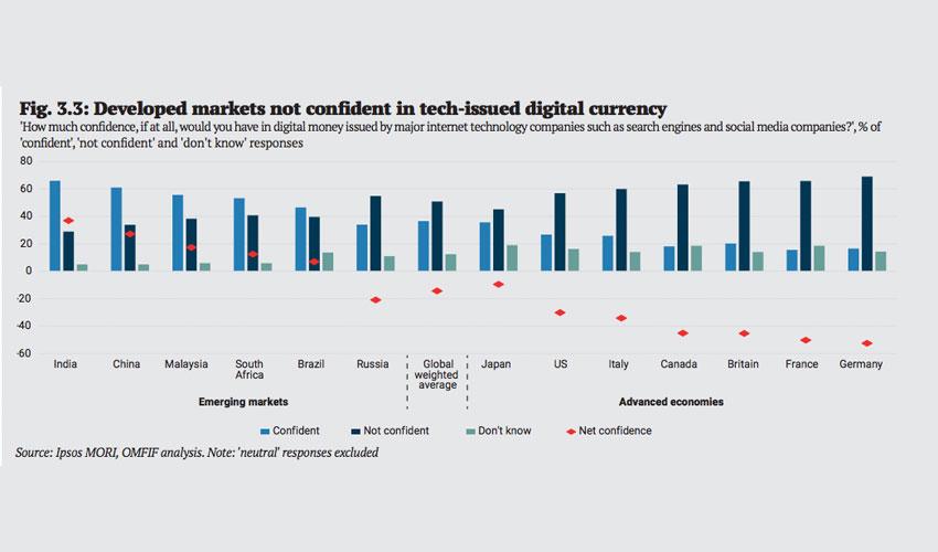 omfif digital currency tech trust