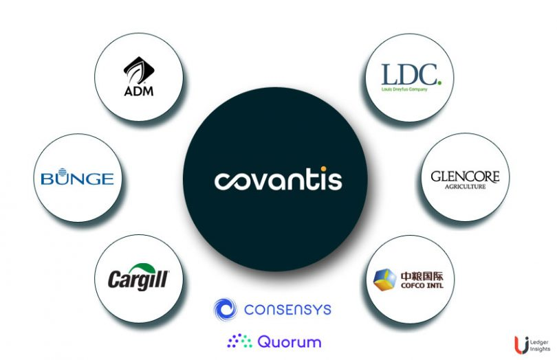 covantis agribusiness blockchain