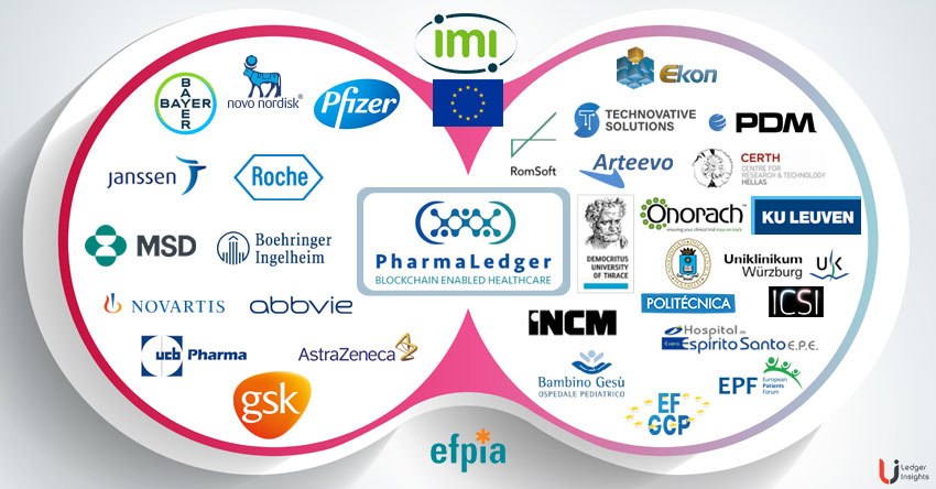 pharmaledger blockchain