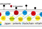 japan contents blockchain initiative