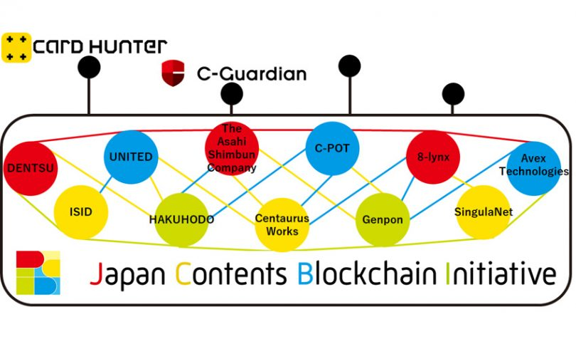 japan contents blockchain initiative