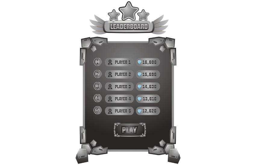 game leaderboard