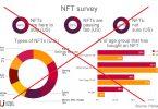 NFT-survey